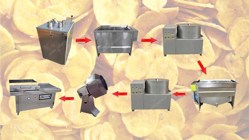 Semi-Automatic-Banana-Chips-Production-Line-for-Sale