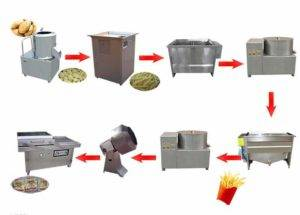 Semi-Automatic 30kgh French Fries Production Line