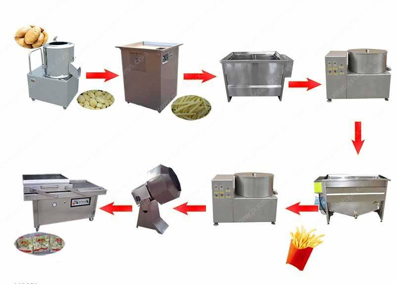 20-30kgh-French-Fries-Production-Line