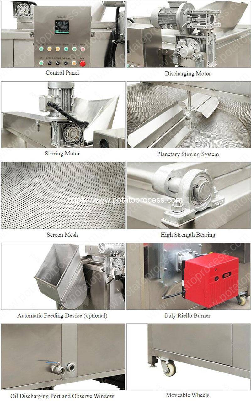 Structure-of-Auto-Discharge-Type-Frying-Machine