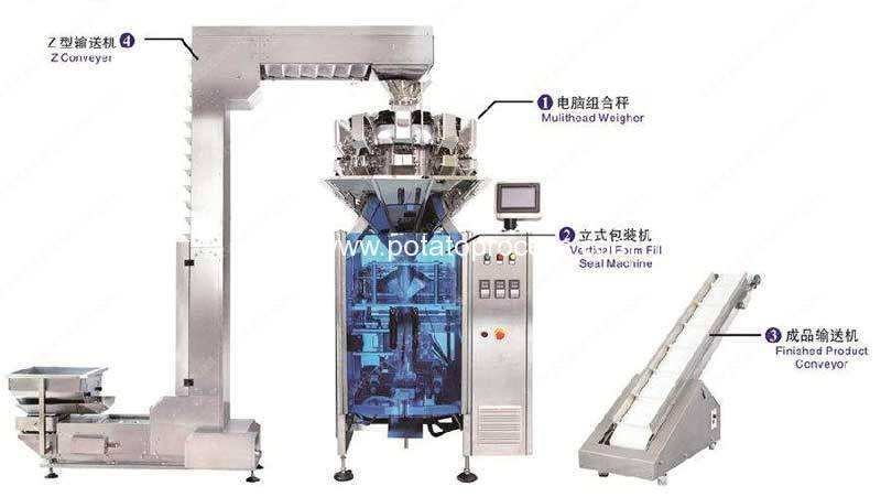 Simple Structure French Fries Packing Machine without Platform