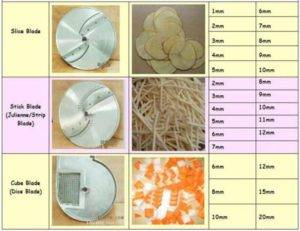 Multi-Functional-Potato-Cutting-Machine-for-Cube-Shape,-Stick-and-Chips-Blade