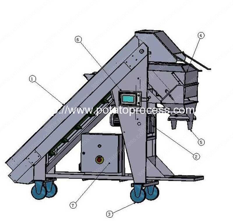 Automatic-Potato-Weighting-Bag-Packing-Machine-General-Drawing